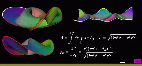 Пространство, время, теория струн и некоторые вопросы космологии
